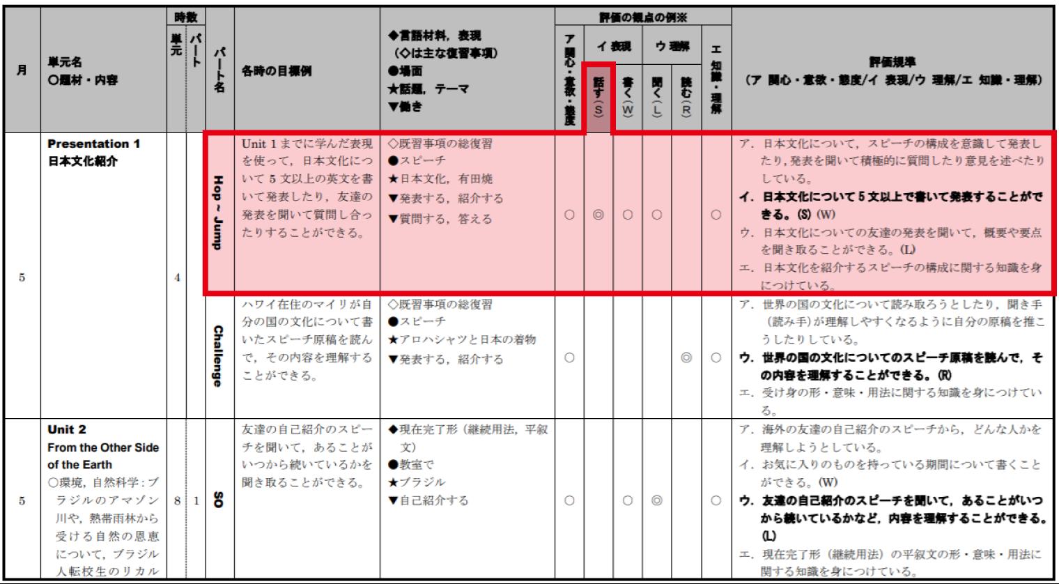 東京書籍 中学3年生 NEW HORIZON 指導計画作成資料